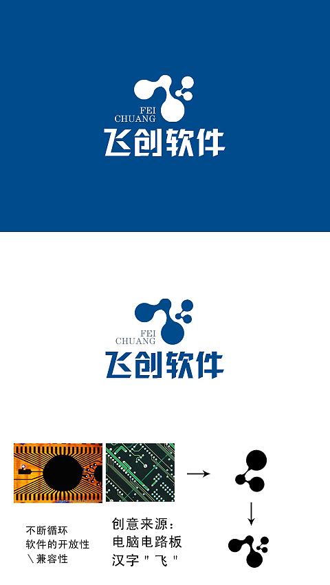为飞创软件公司设计企业logo和名片_1807816_k68威客网